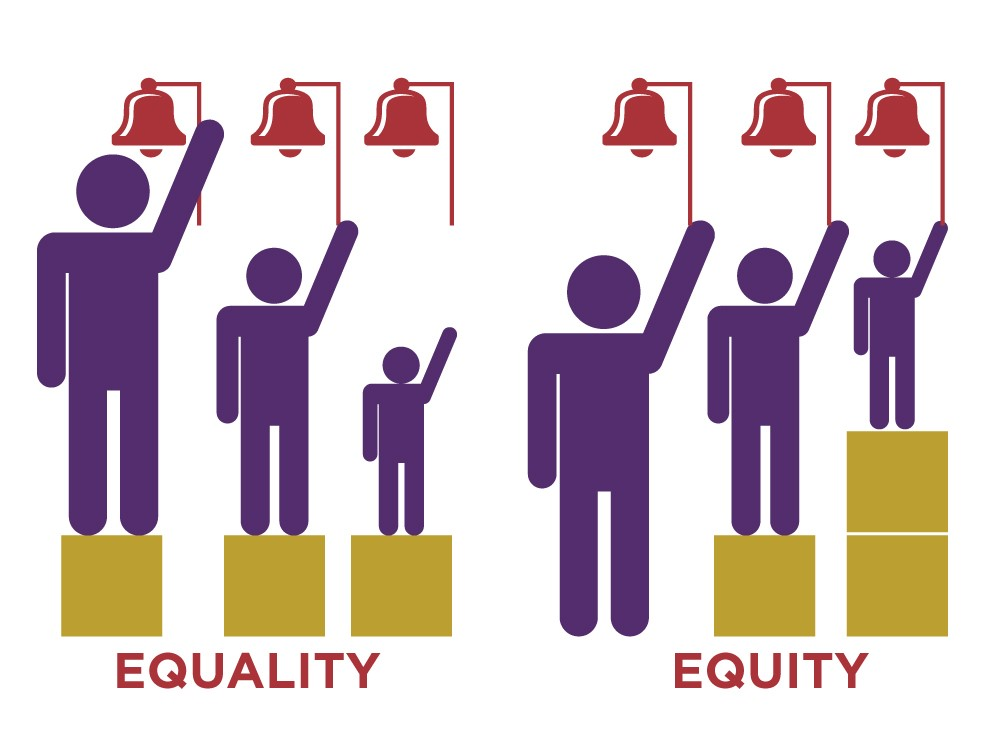 Equality Equity graphic